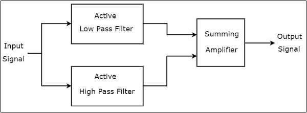 Активный полосовой стоп-фильтр