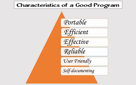 Características Buen programa