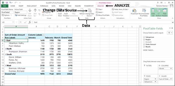 Группа данных