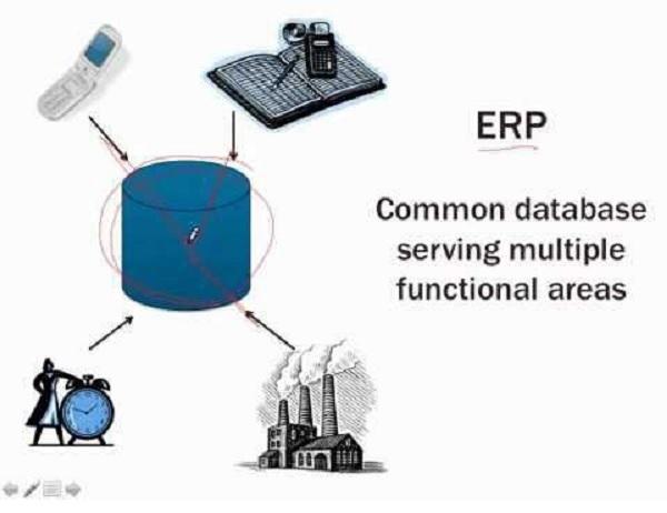 ERP Инструменты
