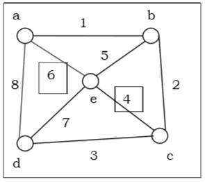 Дискретная математика - Краткое руководство - CoderLessons.com