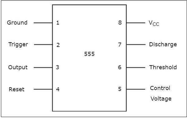 Таймер 555 - CoderLessons.com