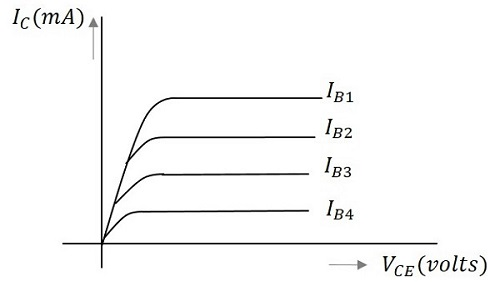 Транзисторный выход