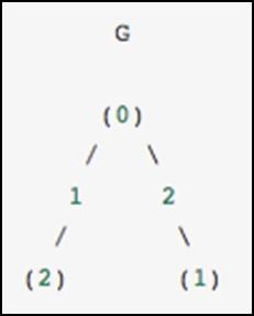 Ненаправленный граф